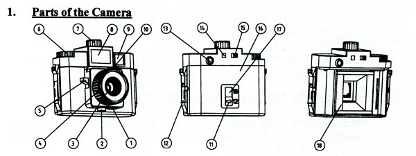 Parts_of_the_Camera image